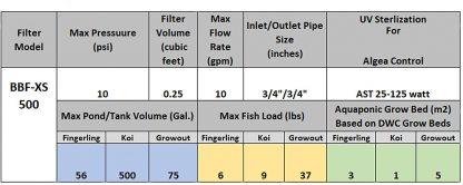 AST-BubbleBead-BBF-XS500-Chart