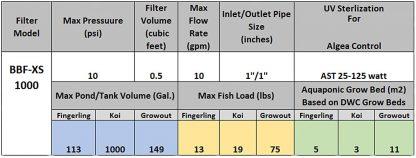 AST BBF-XS1000-Chart