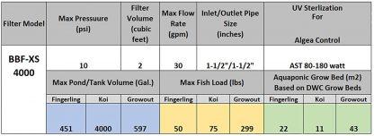 AST-BubbleBead-BBF-XS4000-Chart