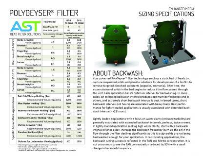 AST-Polygeyser-PG-6000-PG-12000-Chart